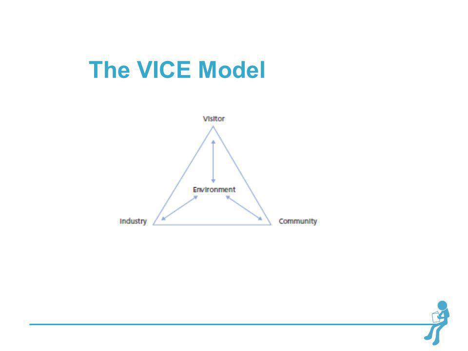 The VICE Model