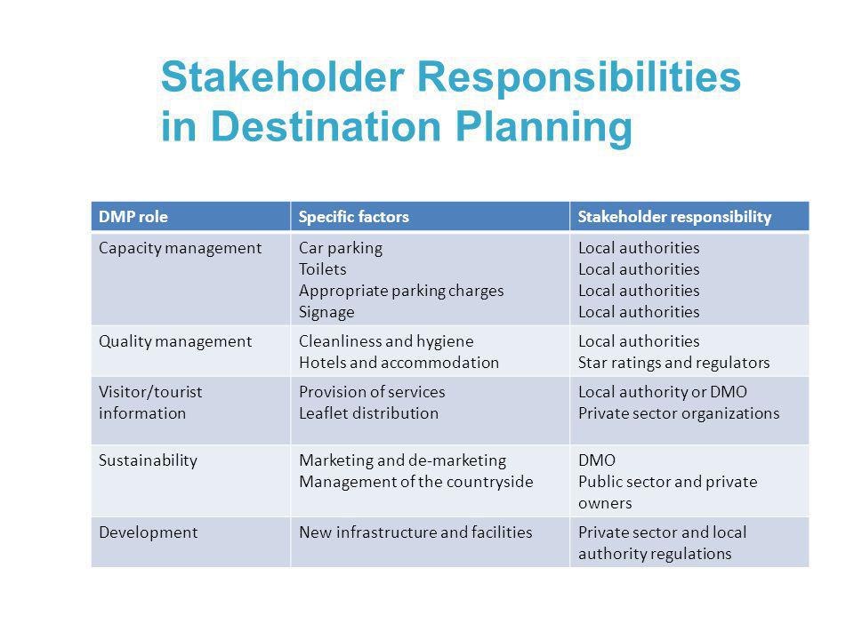 Stakeholder Responsibilities in Destination Planning