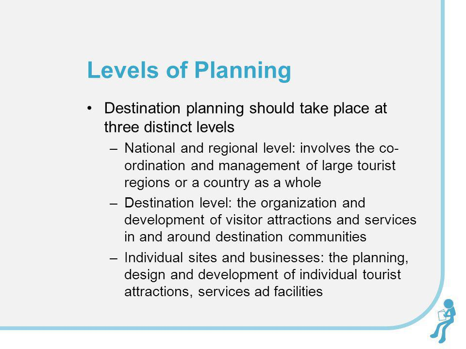 Levels of Planning Destination planning should take place at three distinct levels.