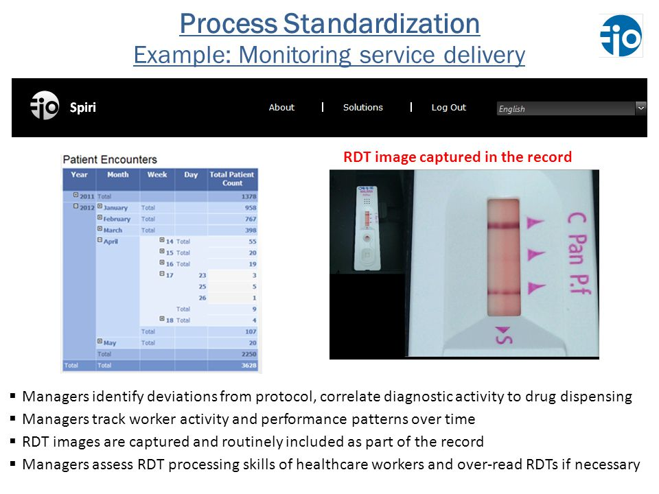 Process Standardization RDT image captured in the record