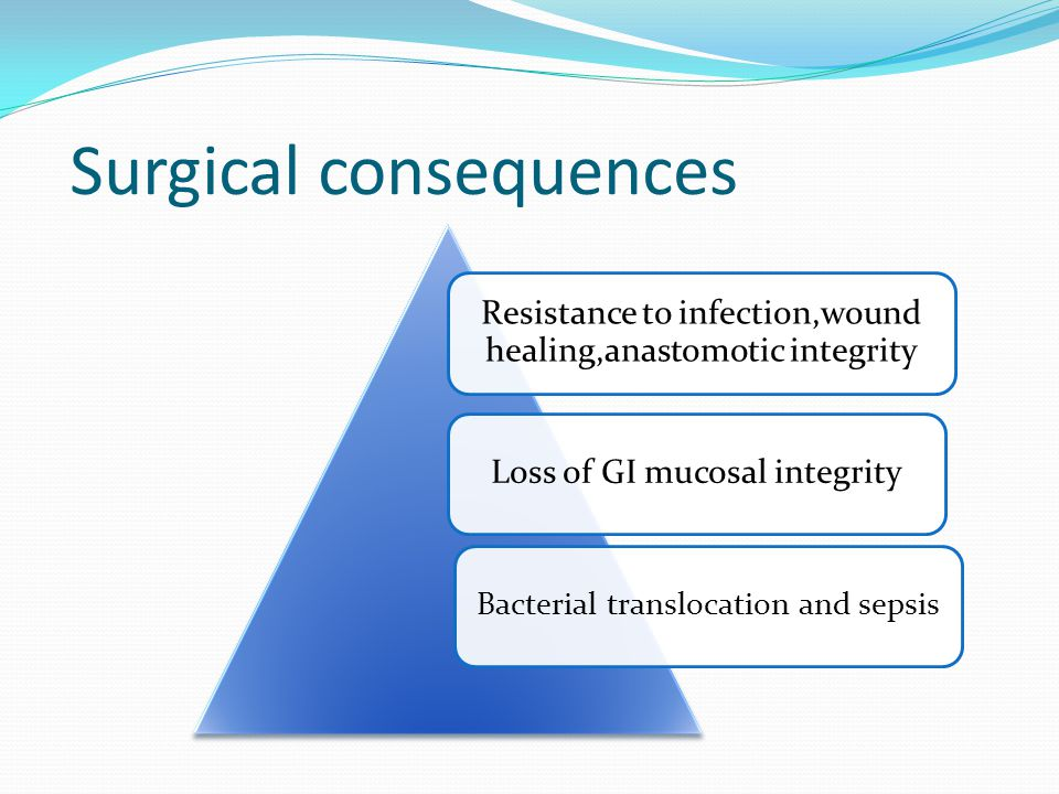 Surgical consequences