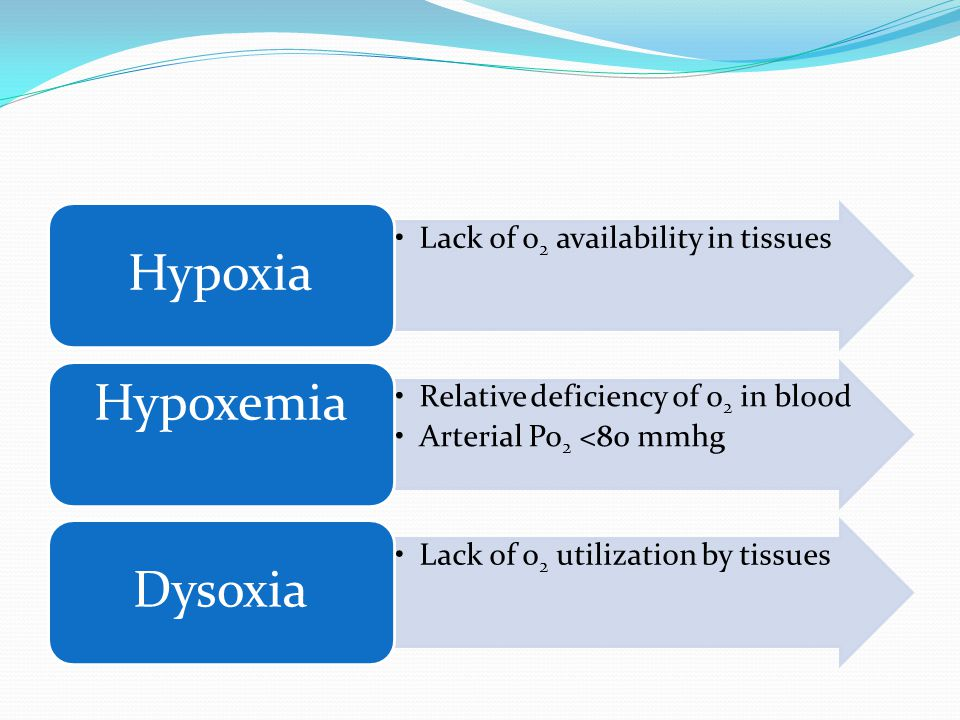 Hypoxia Hypoxemia Dysoxia Lack of o2 availability in tissues