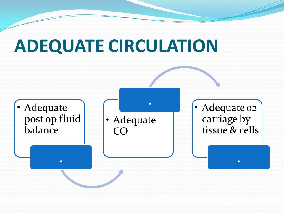 ADEQUATE CIRCULATION . Adequate post op fluid balance Adequate CO
