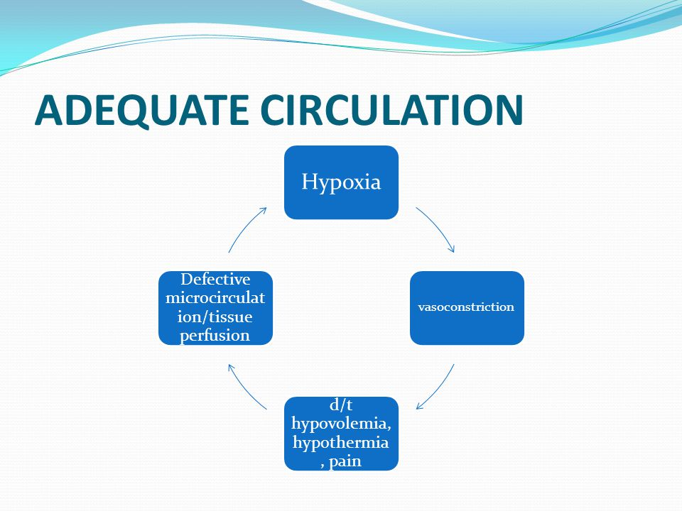 ADEQUATE CIRCULATION Hypoxia