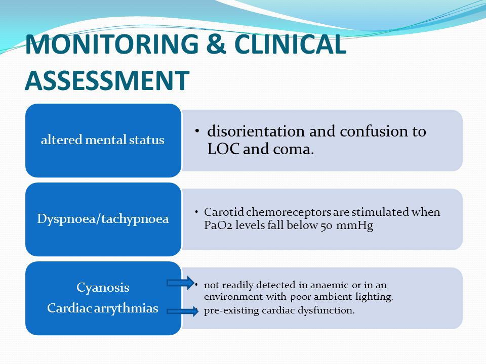 MONITORING & CLINICAL ASSESSMENT