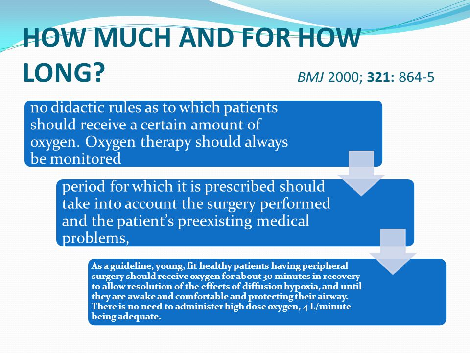 HOW MUCH AND FOR HOW LONG BMJ 2000; 321: 864-5