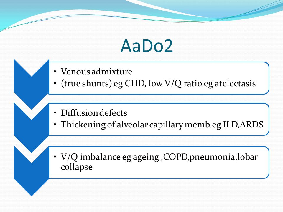 AaDo2 Venous admixture. (true shunts) eg CHD, low V/Q ratio eg atelectasis. Diffusion defects. Thickening of alveolar capillary memb.eg ILD,ARDS.