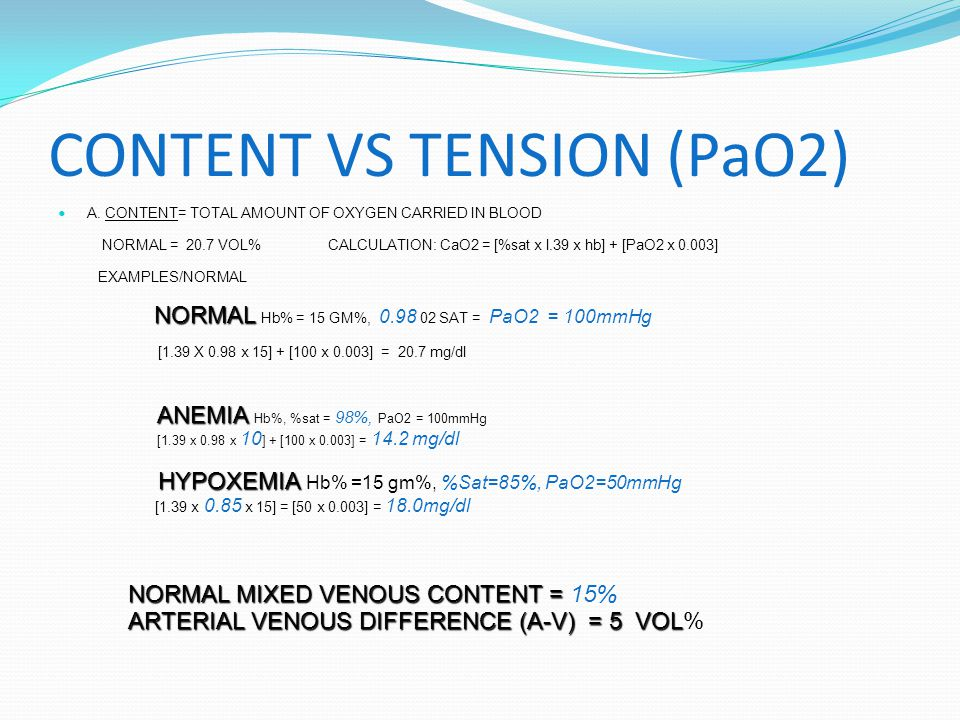 CONTENT VS TENSION (PaO2)