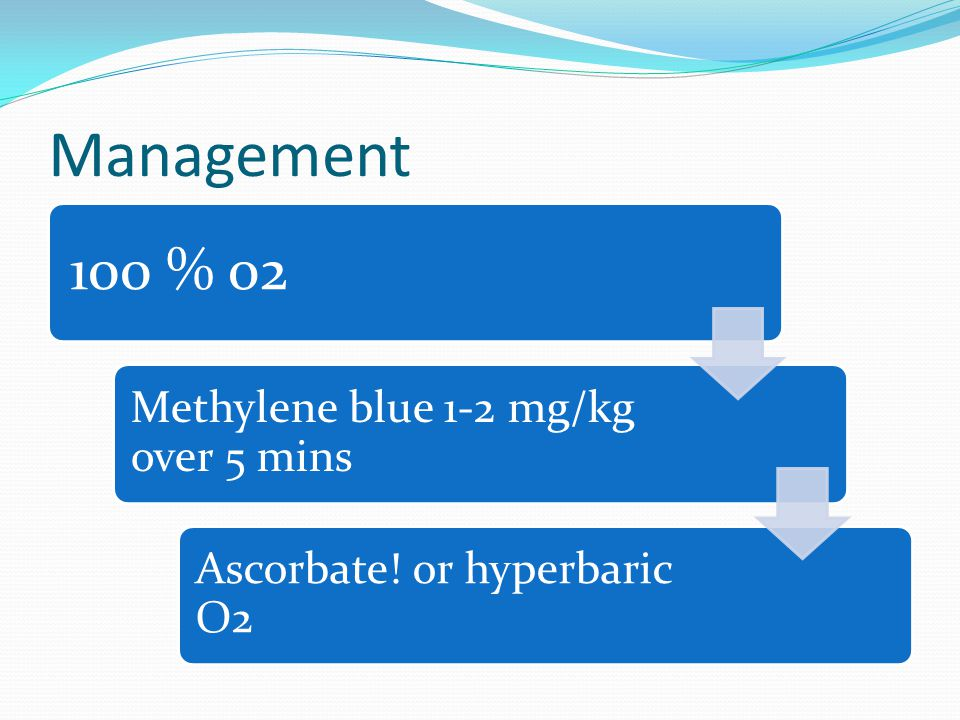 Management 100 % o2 Methylene blue 1-2 mg/kg over 5 mins