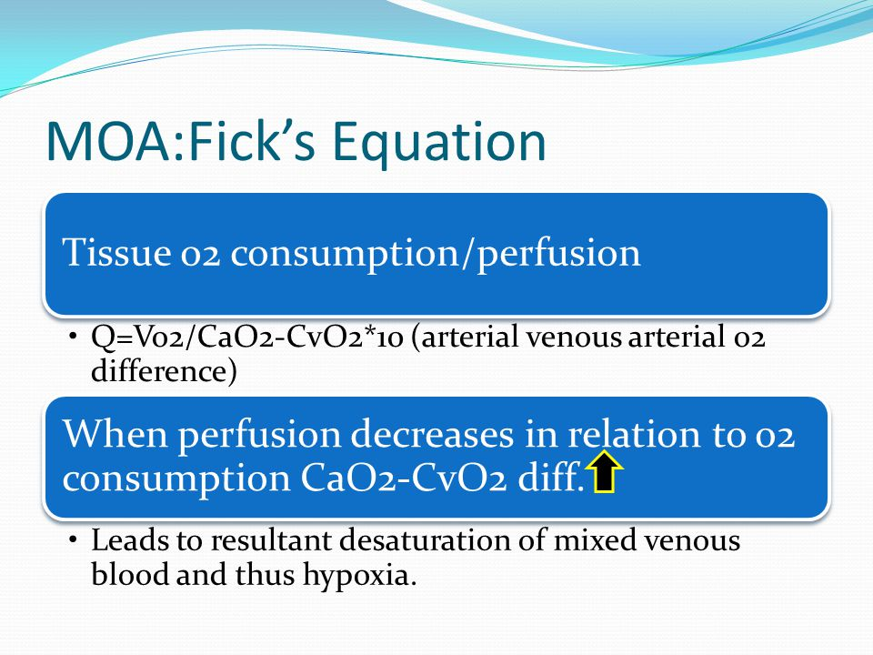 MOA:Fick's Equation Tissue o2 consumption/perfusion