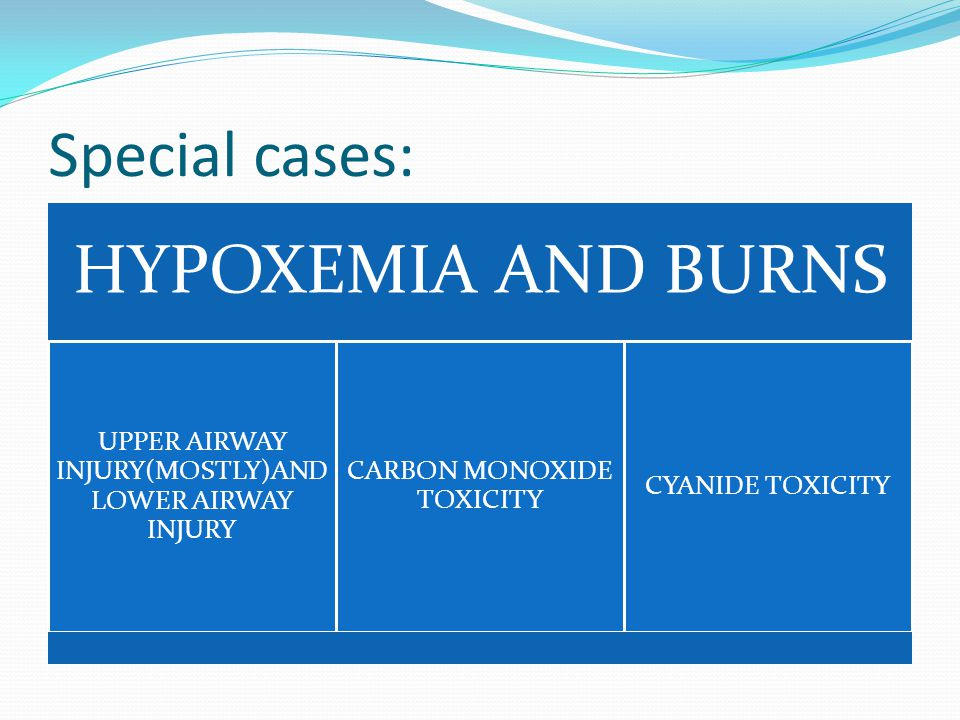 Special cases: HYPOXEMIA AND BURNS