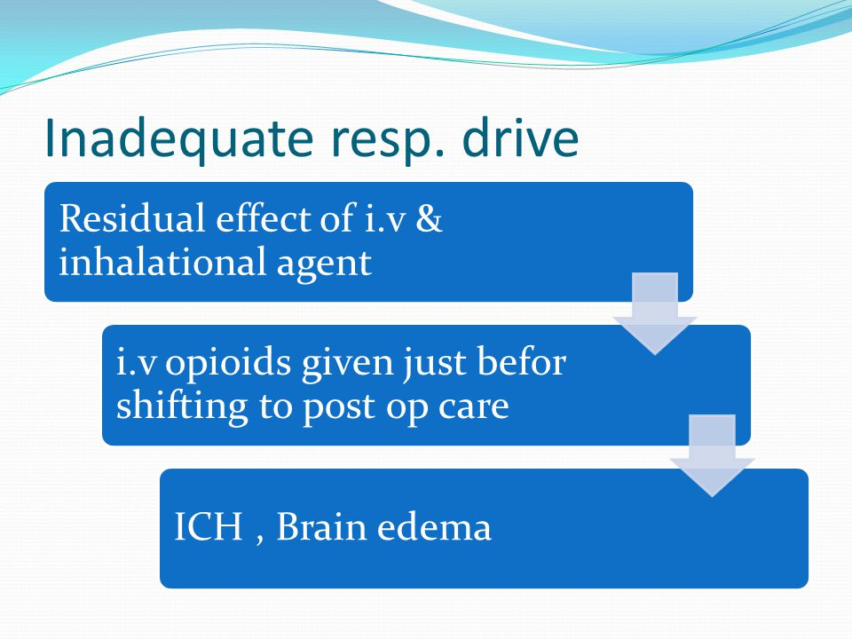 Inadequate resp. drive Residual effect of i.v & inhalational agent