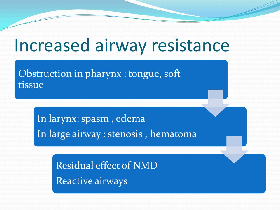 Increased airway resistance
