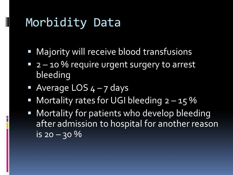 Morbidity Data Majority will receive blood transfusions