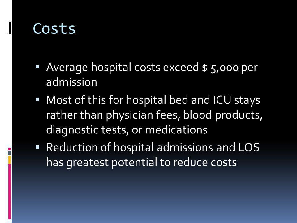 Costs Average hospital costs exceed $ 5,000 per admission