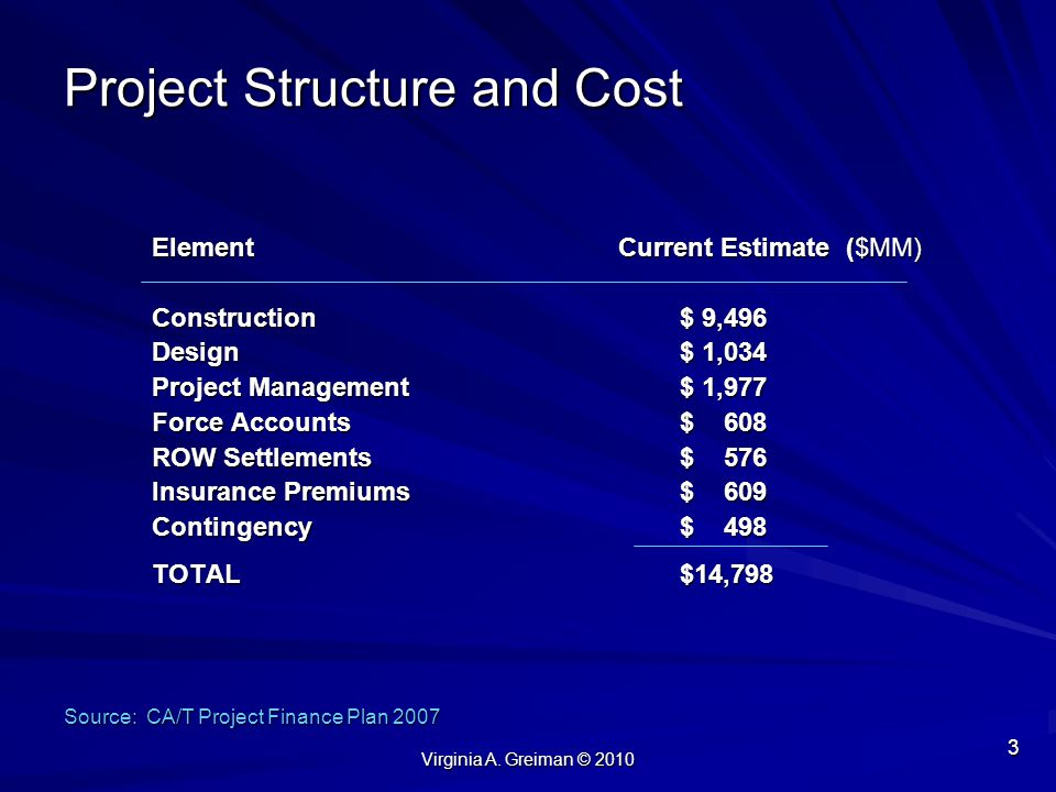 Project Structure and Cost