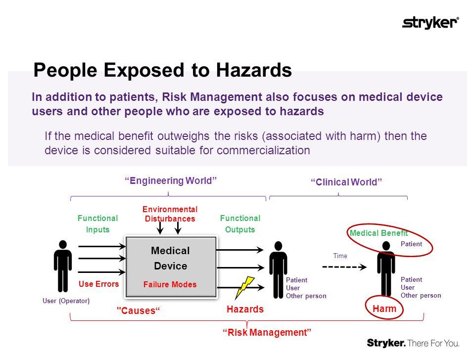Risk Acceptability criteria