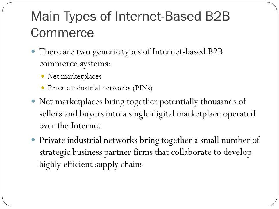 Main Types of Internet-Based B2B Commerce