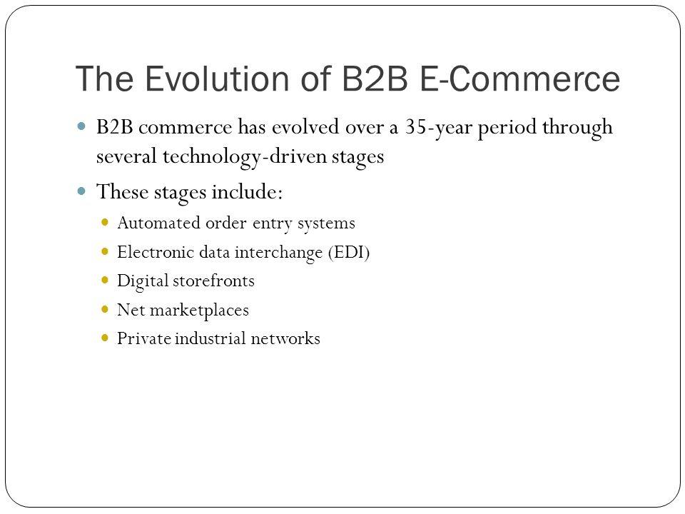 The Evolution of B2B E-Commerce