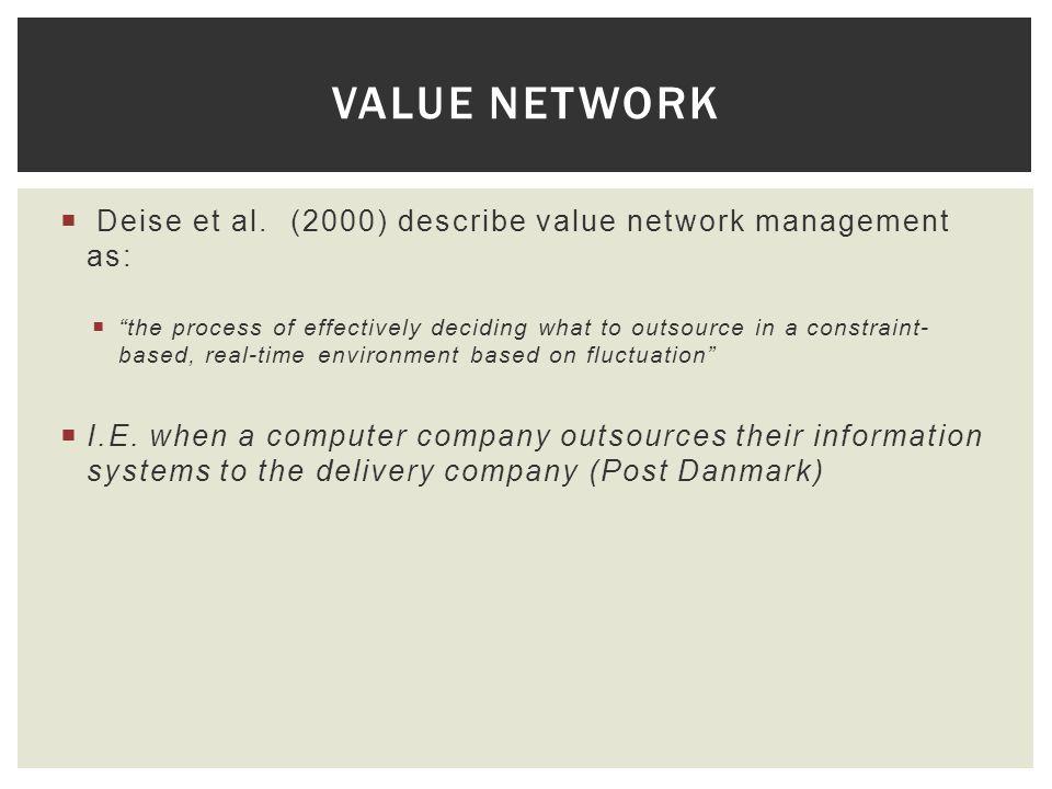 Value Network Deise et al. (2000) describe value network management as: