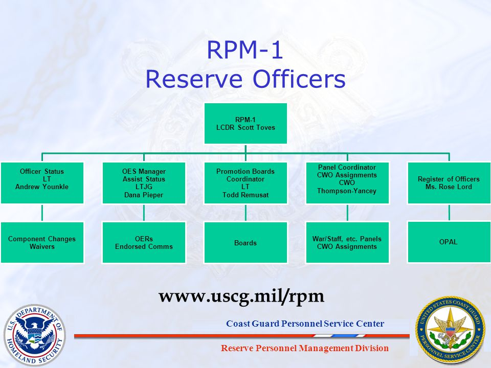 RPM-1 Reserve Officers www.uscg.mil/rpm RPM-1 LCDR Scott Toves