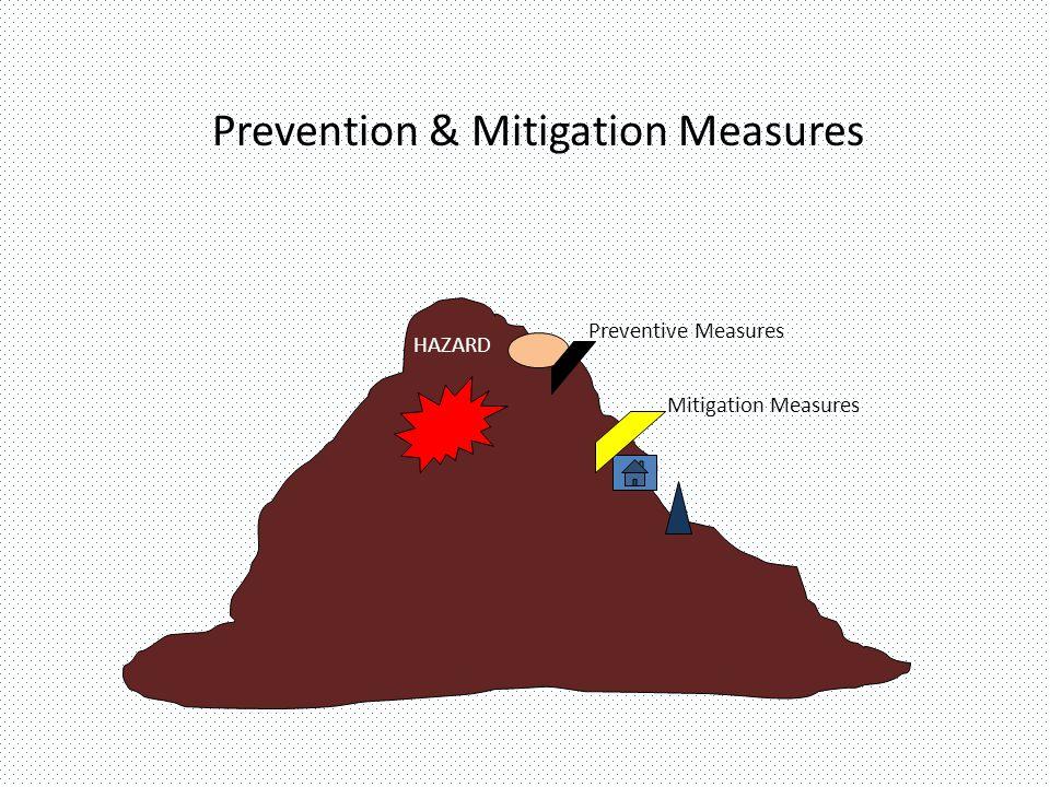Prevention & Mitigation Measures