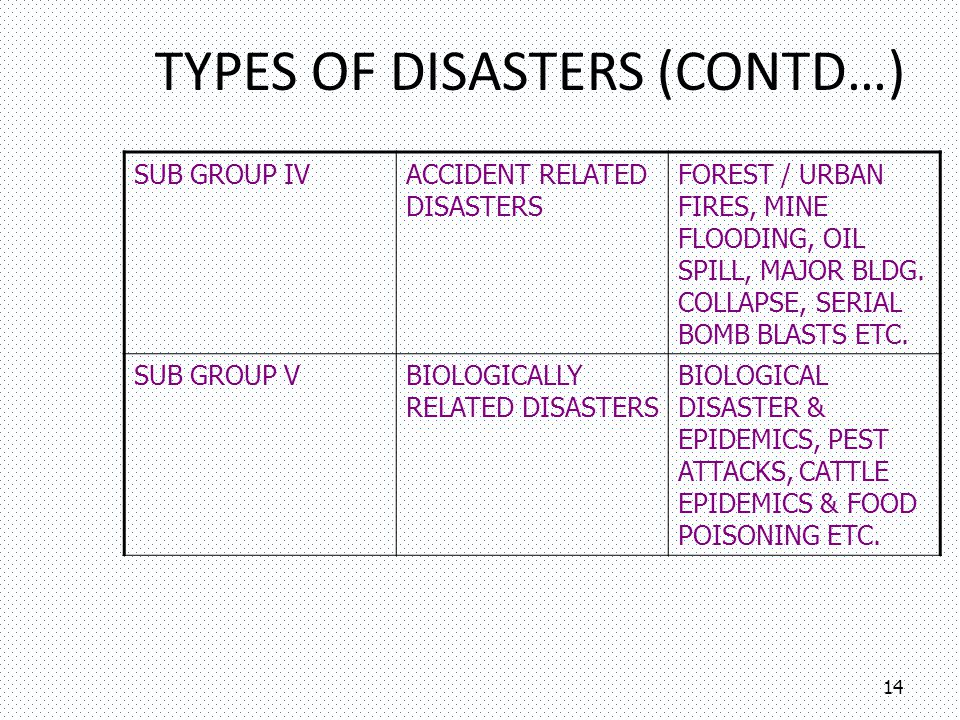 TYPES OF DISASTERS (CONTD…)