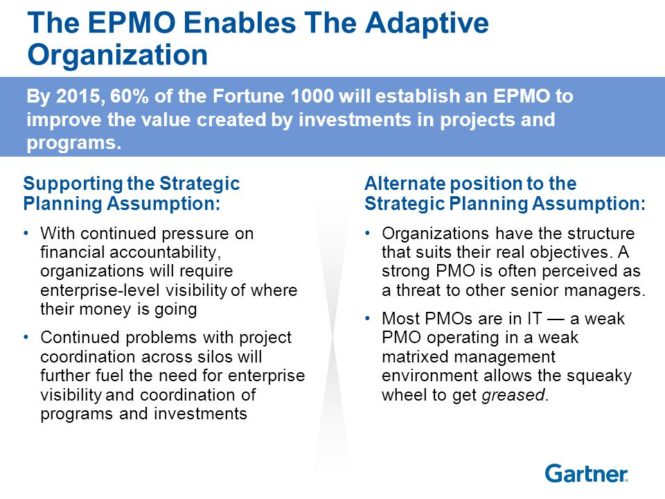 Key Issues What is an Enterprise Program/Portfolio Management Office