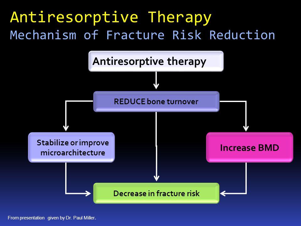 Stabilize or improve microarchitecture Decrease in fracture risk