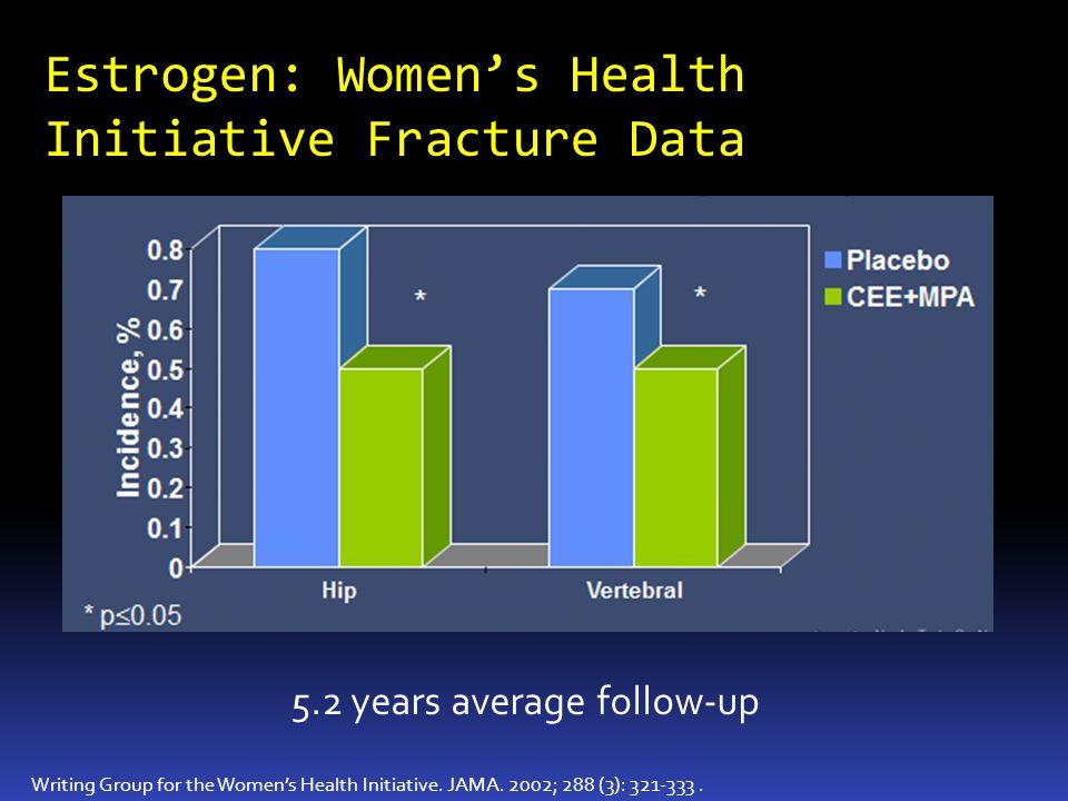 Estrogen: Women's Health Initiative Fracture Data