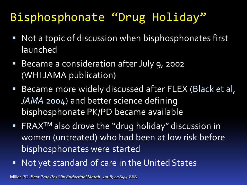 Bisphosphonate Drug Holiday