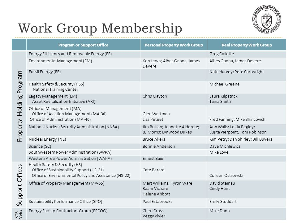 Work Group Membership Support Offices Property Holding Program