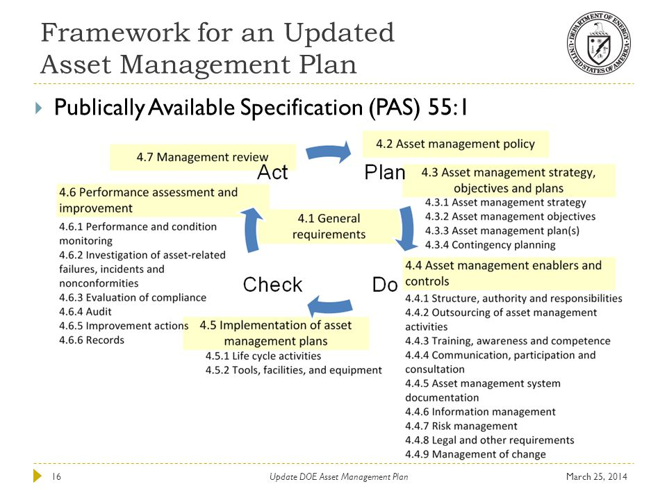 Framework for an Updated Asset Management Plan