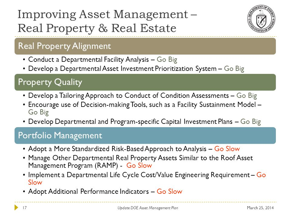 Improving Asset Management – Real Property & Real Estate