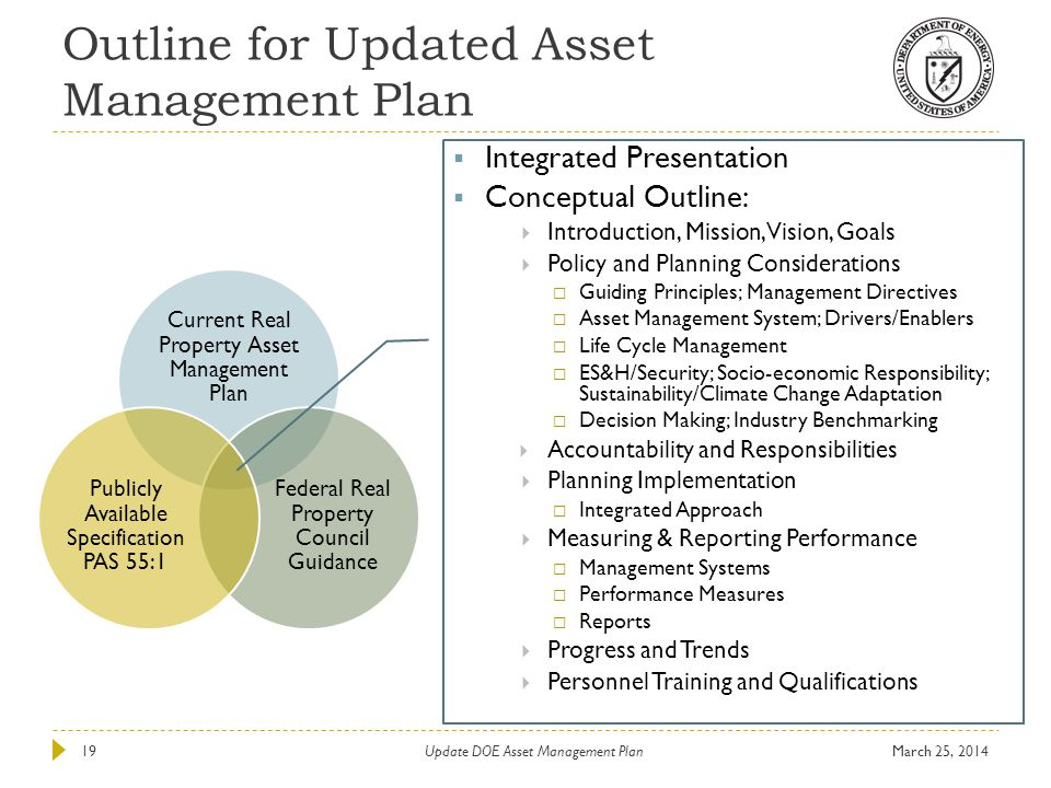 Outline for Updated Asset Management Plan