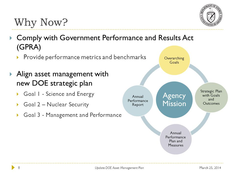 Why Now Comply with Government Performance and Results Act (GPRA)