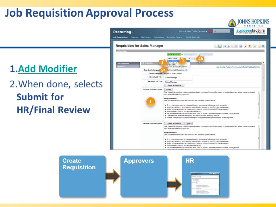 Job Requisition Approval Process