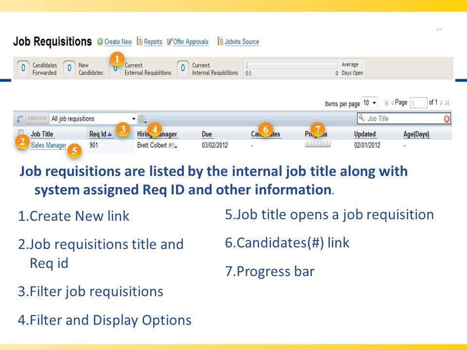 Job requisitions title and Req id