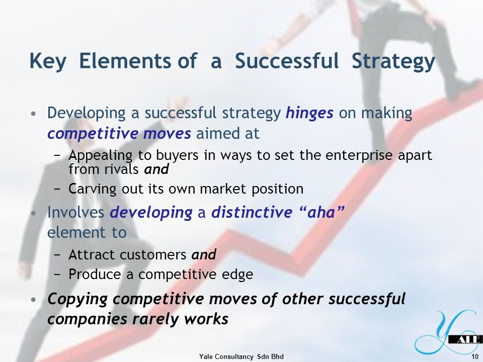Key Elements of a Successful Strategy