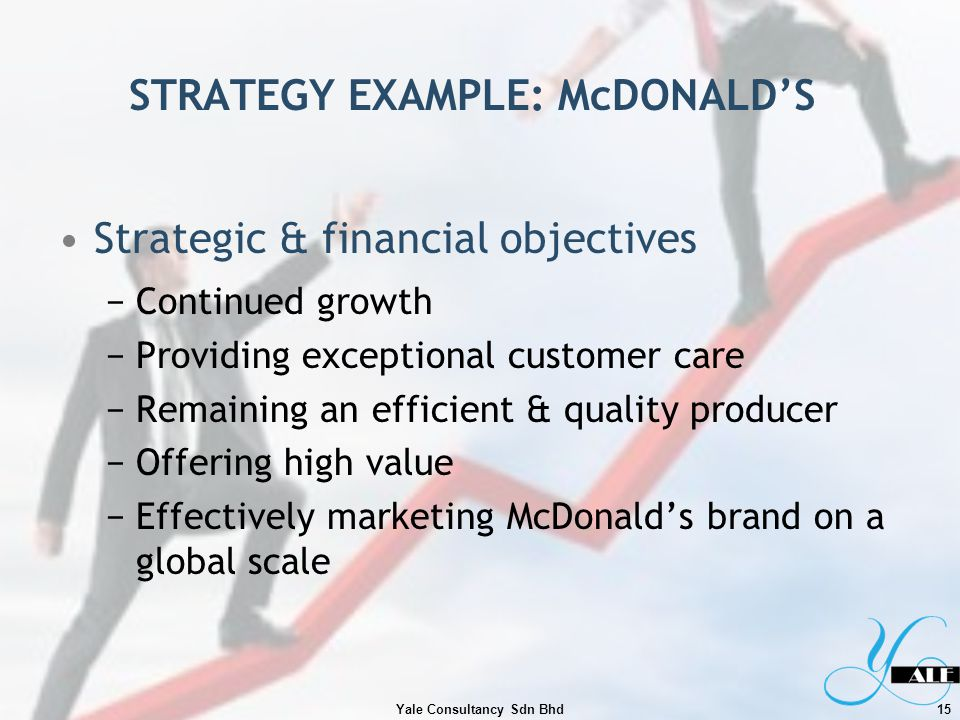 STRATEGY EXAMPLE: McDONALD'S