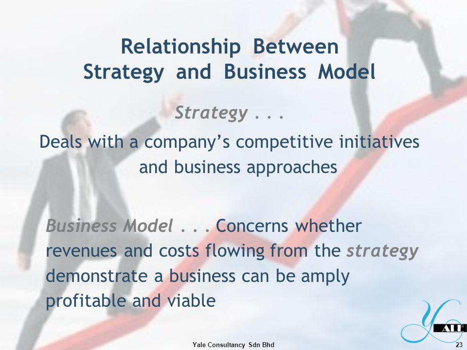 Relationship Between Strategy and Business Model