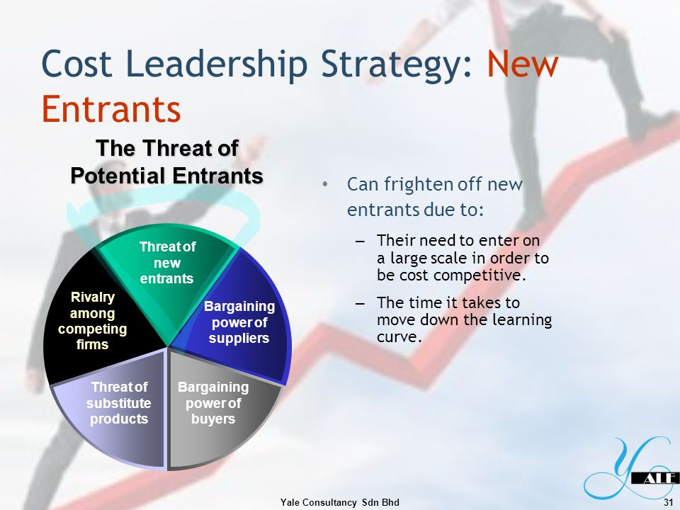 Cost Leadership Strategy: New Entrants