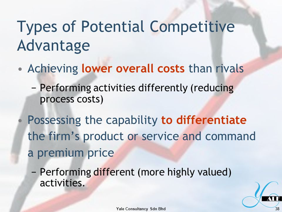 Types of Potential Competitive Advantage