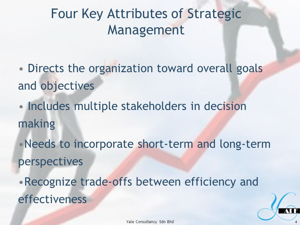 Four Key Attributes of Strategic Management