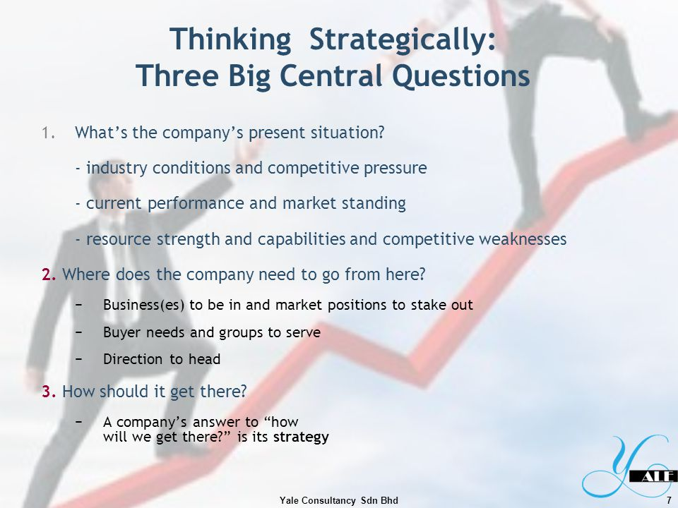 Thinking Strategically: Three Big Central Questions