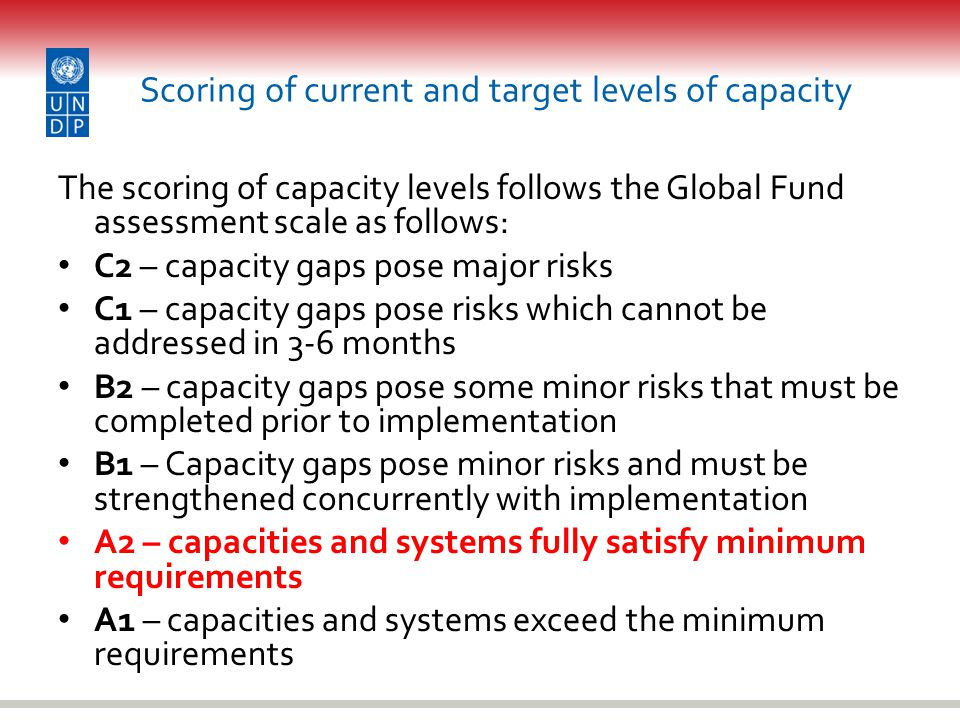 Scoring of current and target levels of capacity