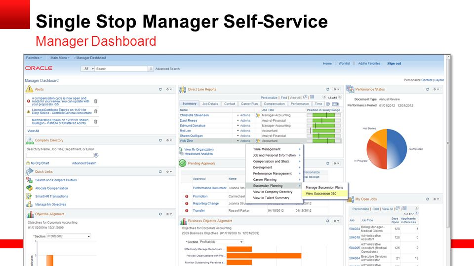 Single Stop Manager Self-Service