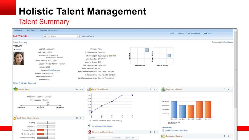 Holistic Talent Management