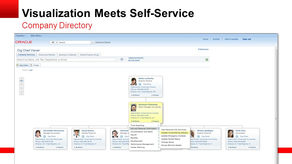 Visualization Meets Self-Service