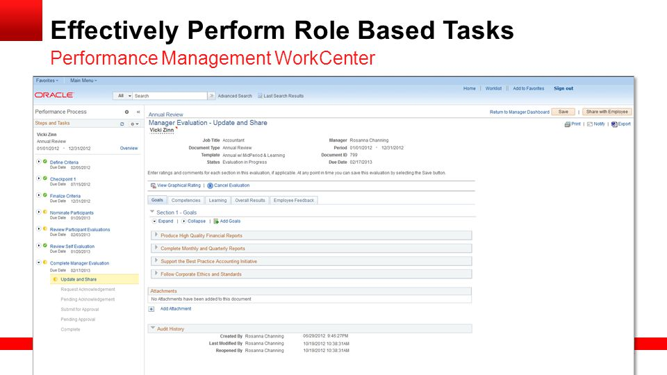 Effectively Perform Role Based Tasks